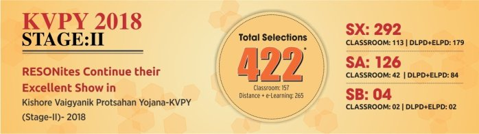 kvpy how to apply How to apply eligibility criteria for kvpy class how to prepare preparation tips for kvpy strengthen your fundamentals: focus on the core concepts of subjects (physics, chemistry, mathematics, and biology) rather than mugging them up.